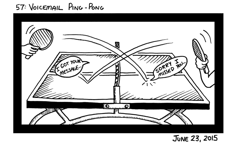 Voicemail Ping-Pong